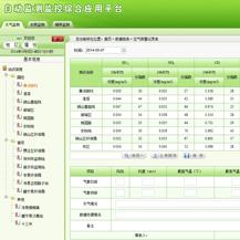 徐州市环境质量自动千亿国际苹果版下载监控系统